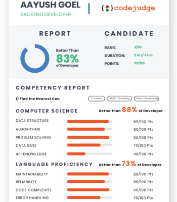 Report-Real world project-Technical hiring